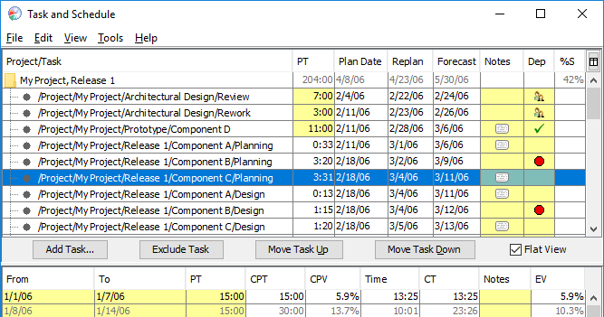 creating a schedule step by step